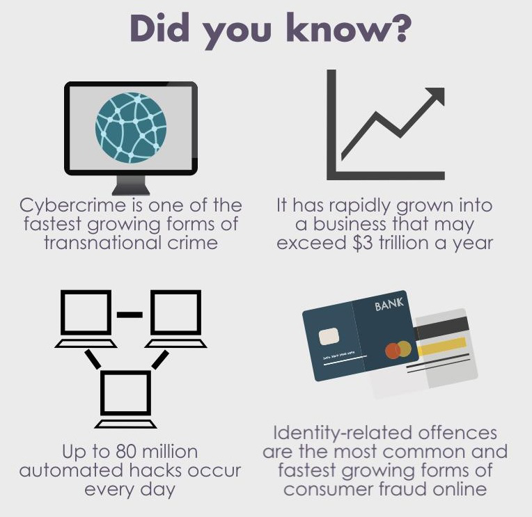 Cyber Crime Sussex